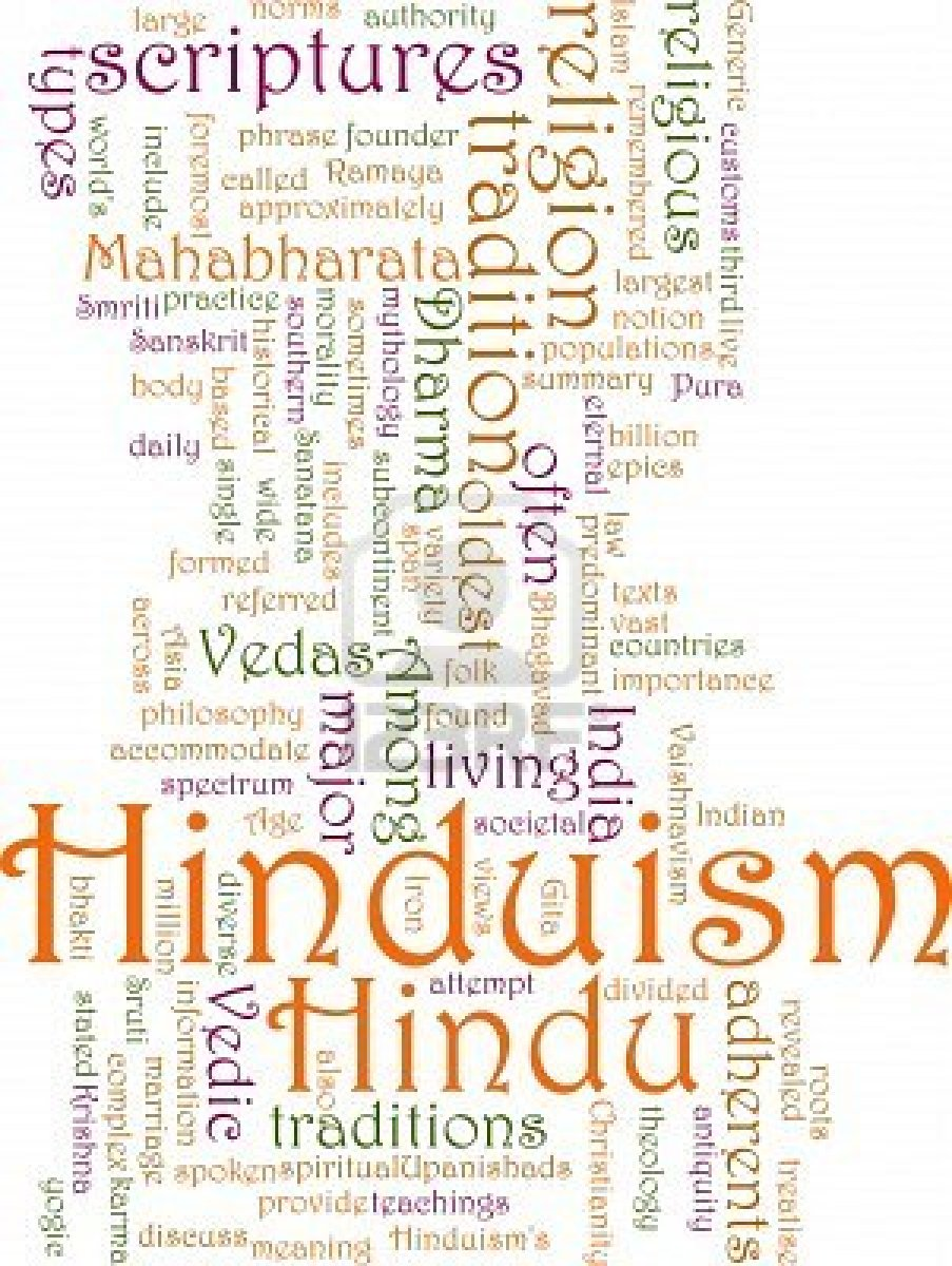 5158348-word-cloud-concept-illustration-of-hinduism-religion
